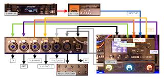 HX Stomp を主体としたラックシステムの概要図