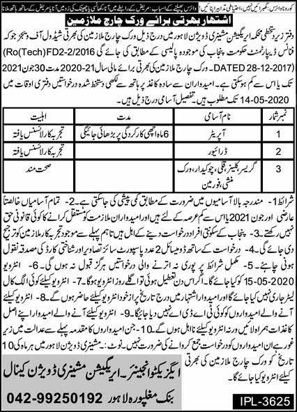Irrigation Department Machinery Division Lahore Jobs