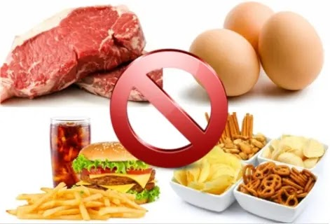 High Cholesterol and the Foods to Avoid