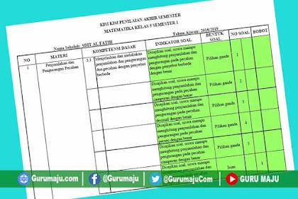 Kisi-Kisi Soal UAS / PAS Matematika Kelas 5 Semester 1 K13 Revisi