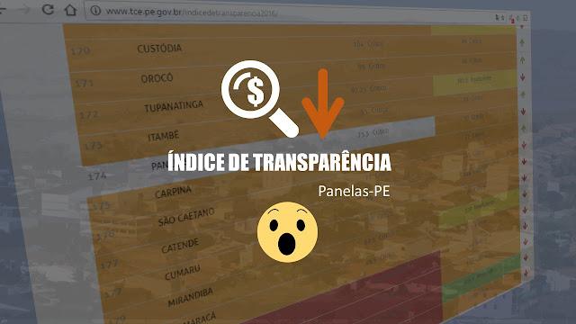 Prefeitura de Panelas entre os piores índices de transparência