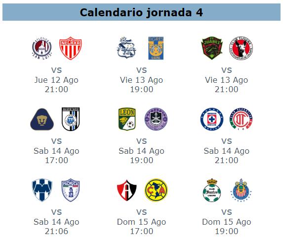 Guia de la jornada 4, trasmisiones, pronósticos y horarios del futbol mexicano