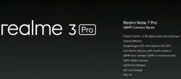 Realme 3 Pro is teased to come with fast speeds
