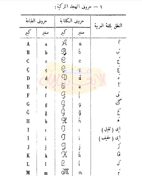 تعلم اللغة التركية حروف اللغة التركية