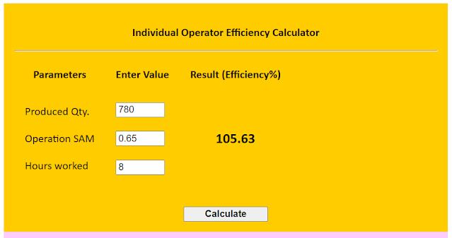 Employee efficiency calculator in a garment factory