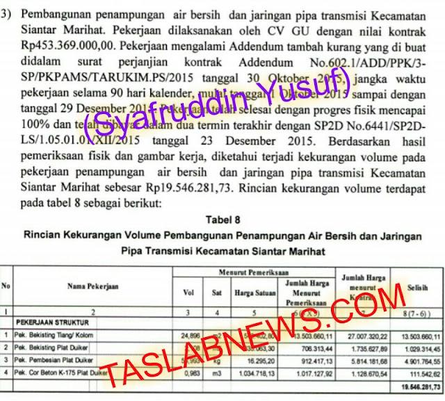 Hasil audit BPK atas lsporan keuangan Pemko Pematangsiantar.