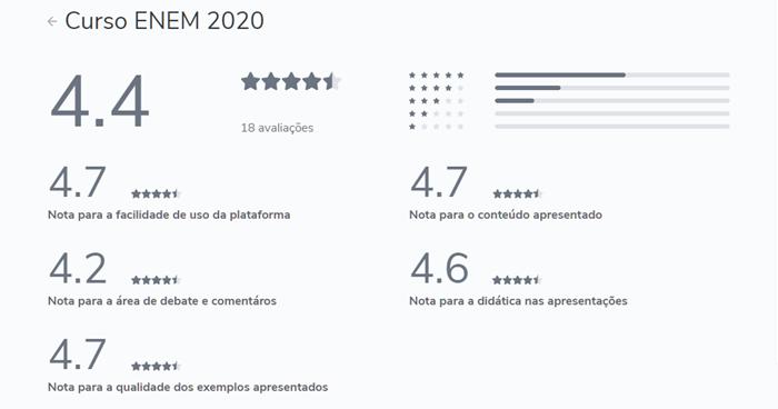 Curso Preparatório para o Enem 2020 Online Pagando Pouco + CUPOM DE DESCONTO!