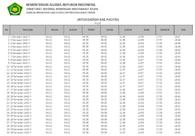 Jadwal Imsakiyah Ramadhan 1442 H Kabupaten Pacitan, Provinsi Jawa Timur