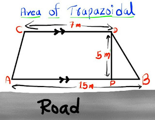 How to calculate the Area of Trapezoidal land or plane? Just a method