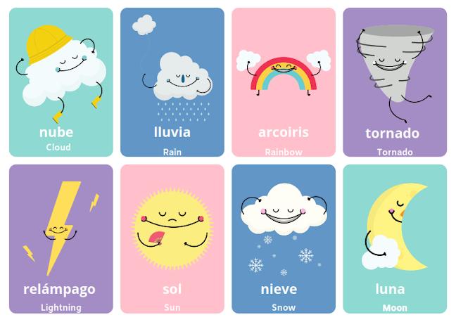 clima in Spanish