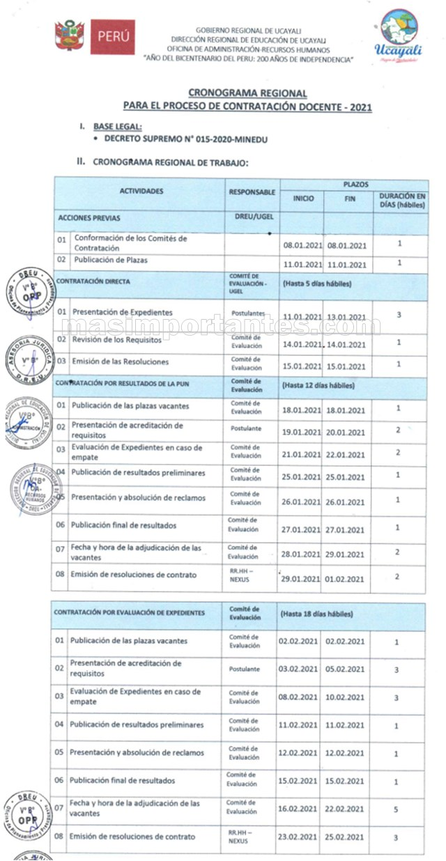 Cronograma Contrato Docente 2021 Ucayali