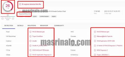 Menggunakan Tools VIRUS TOTAL Untuk Mengecek Keamanan File Exe 2