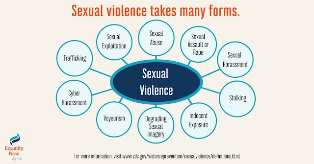 Sexual violence takes many forms