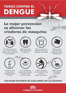 Dengue Chacabuco