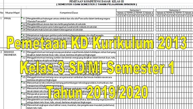 Pemetaan KD Kurikulum 2013 Kelas 3 SD/MI Semester 1 Tahun 2019/2020 - Homesdku