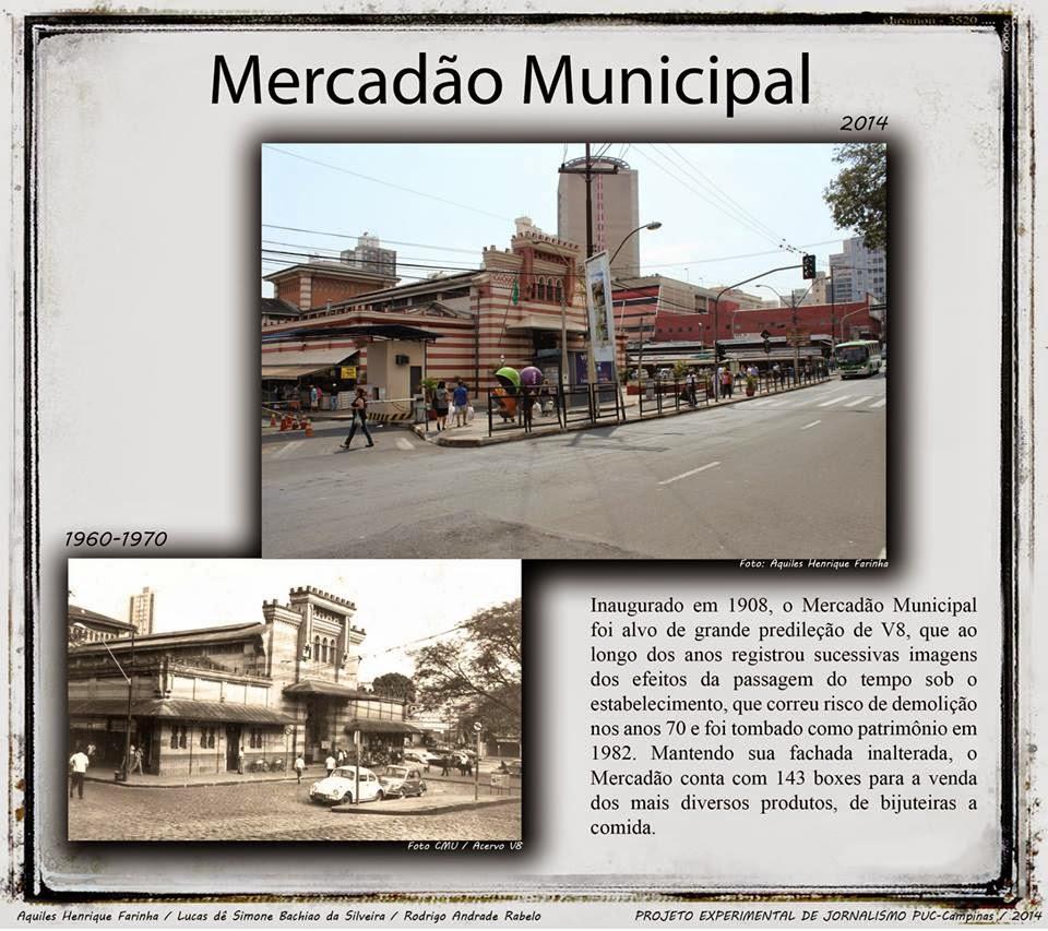 Mercado Municipal Campinas