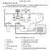 Hệ thống bôi trơn (Lubrication System)