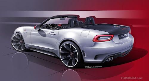 Abarth Spider Illustration