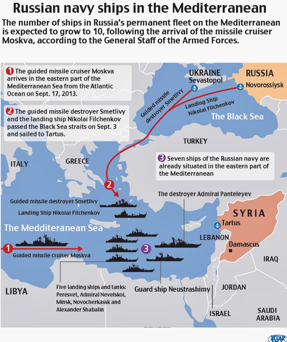 Image result for Russia Deploys Entire Northern Fleet To Syria For War