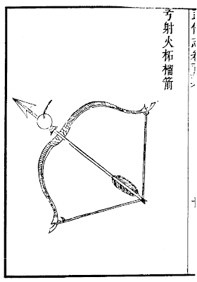 Ming Dynasty Explosive Fire Arrow