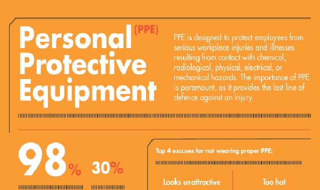 Personal Protective Equipment #infographic