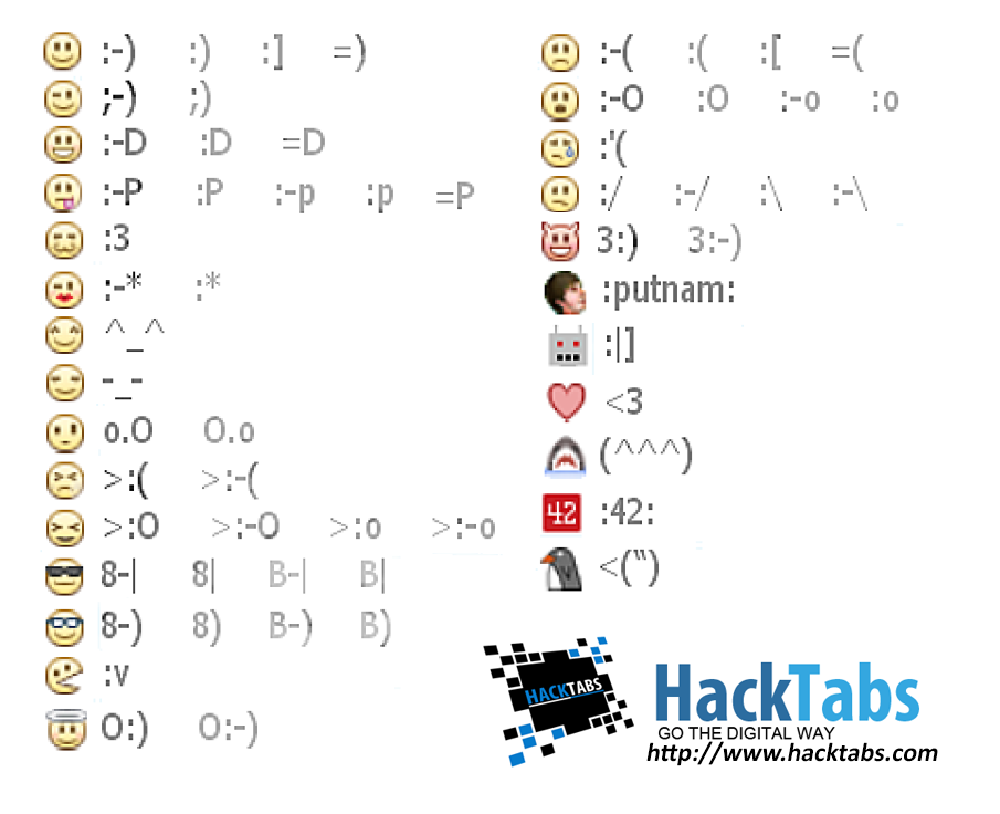Facebook emoticons codes list smileys