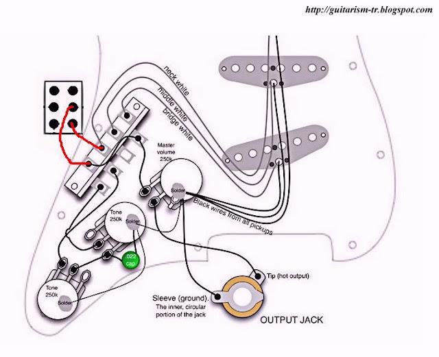 """Gitarizm Blog: Strat Modifikasyonları: Bölüm 2 ; """"7 Farklı"""