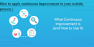 How to apply continuous improvement to your website process