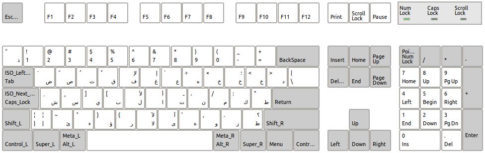 linux ubuntu for daily life     ubuntu arabic keyboard layout