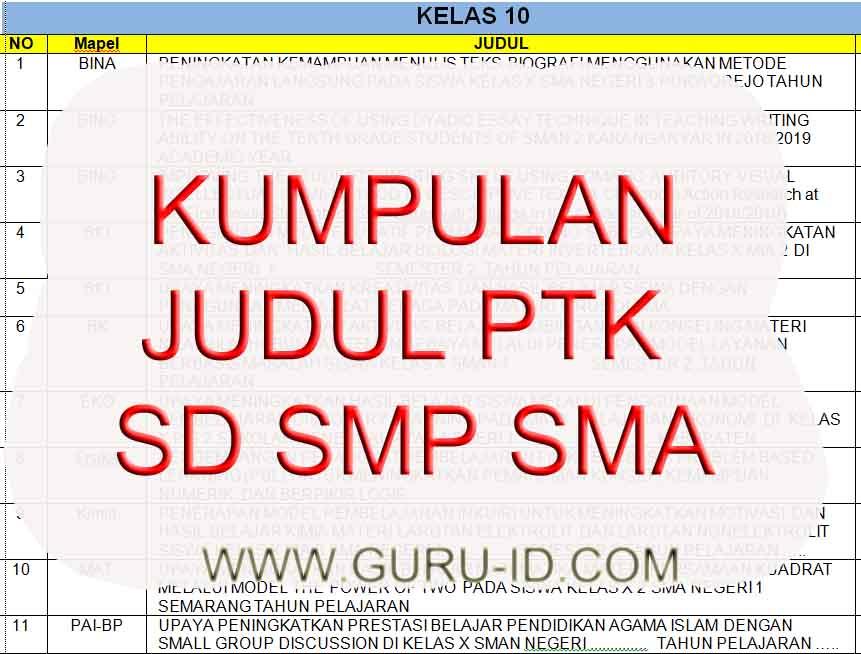 gambar kumpulan judul PTK SD SMP SMA