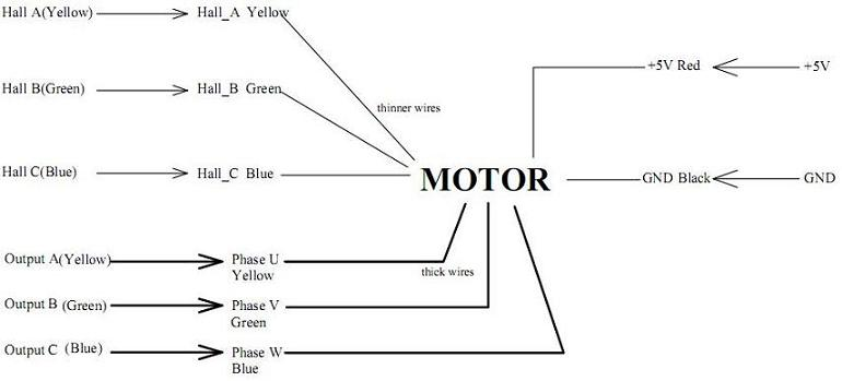 Bldc Motor Wires