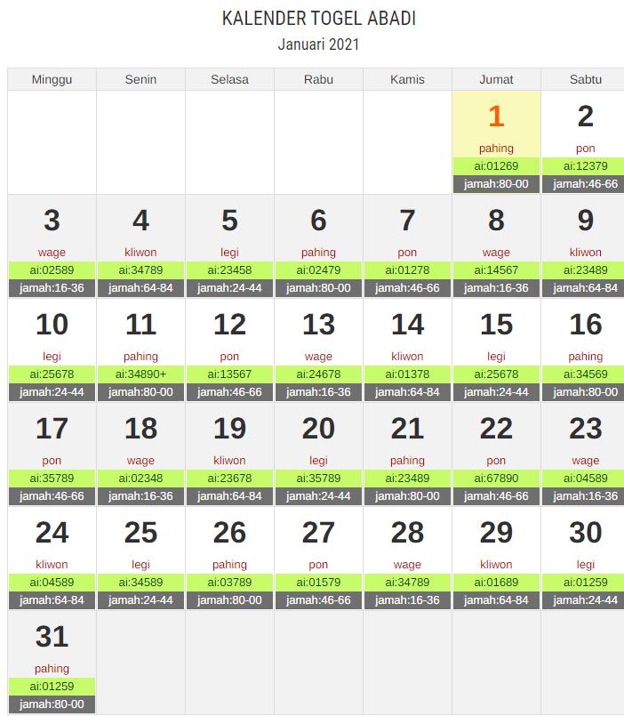 kalender togel sdy januari 2021