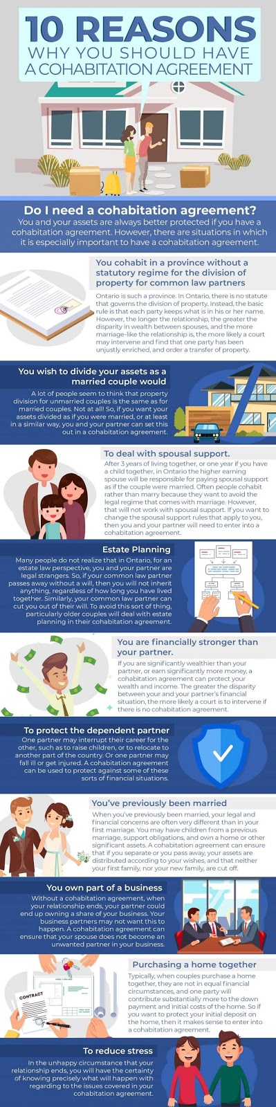 10 Reasons Why You Should Have A Cohabitation Agreement Visulattic