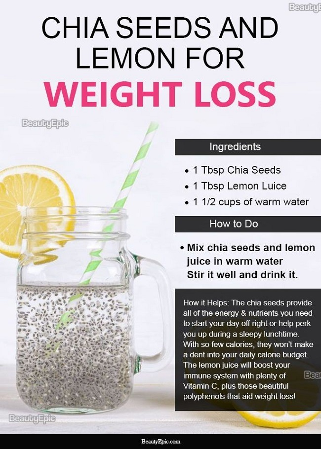 Advantages of Chia Seed and Promotes Weight Loss