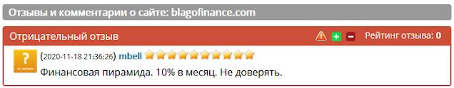 Отзывы и комментарии о сайте: blagofinance.com