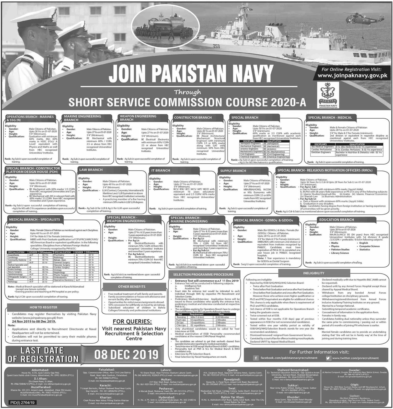 Join Pakistan Navy Jobs