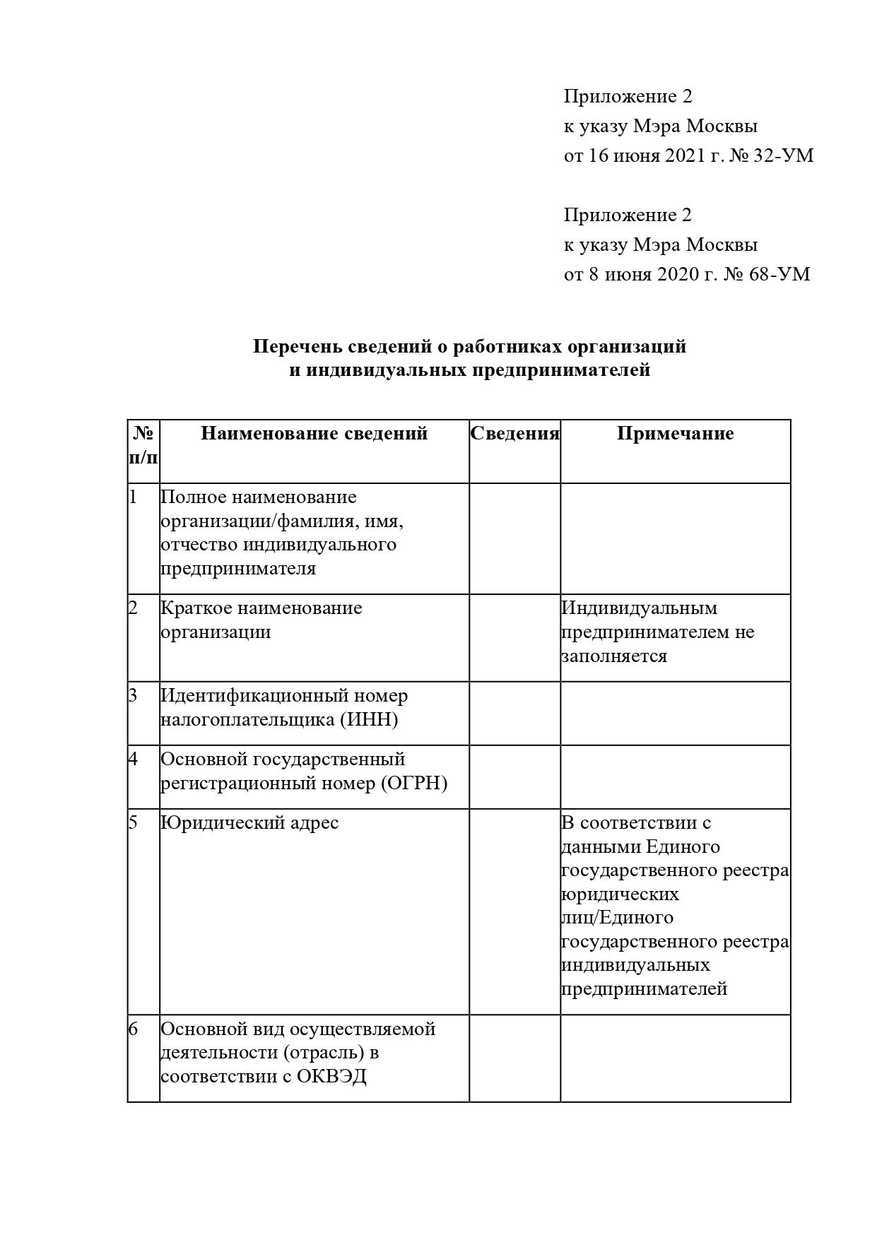 Указ Мэра Москвы N 32-УМ от 16.06.2021 об обязательной вакцинации от коронавируса - 4