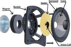 jenis speaker