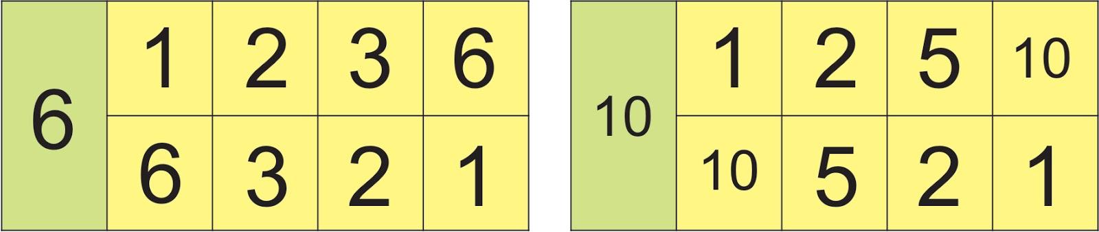 cara belajar matematika agar menjadi mudah dan ...
