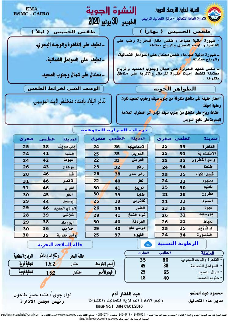 اخبار طقس الخميس 30 يوليو 2020 النشرة الجوية فى مصر