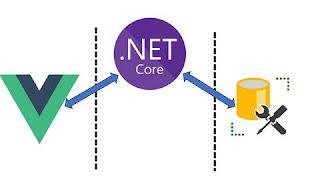 .NET Core Web API, Vue JS & Microsoft SQL Full-Stack Web App