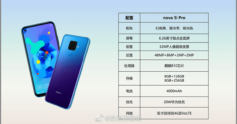 Smartphone 5G, Huawei Nova 5i Pro Diluncurkan