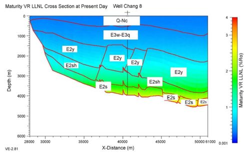 Jurnal Penelitian Geologi: Pemodelan 2 Dimensi Evolusi Batuan Sumber Cekungan Chaluhe, Yitong Graben, Jilin China