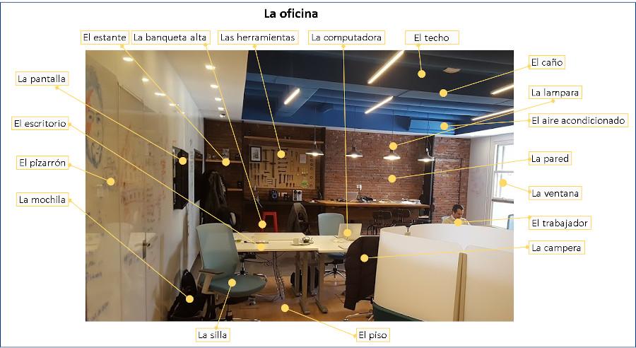 Spaans op kantoor