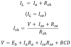 Back E.M.F of DC Motor and Equation