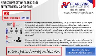 Pearlvine Mynt Income - Mynt Purchase Income