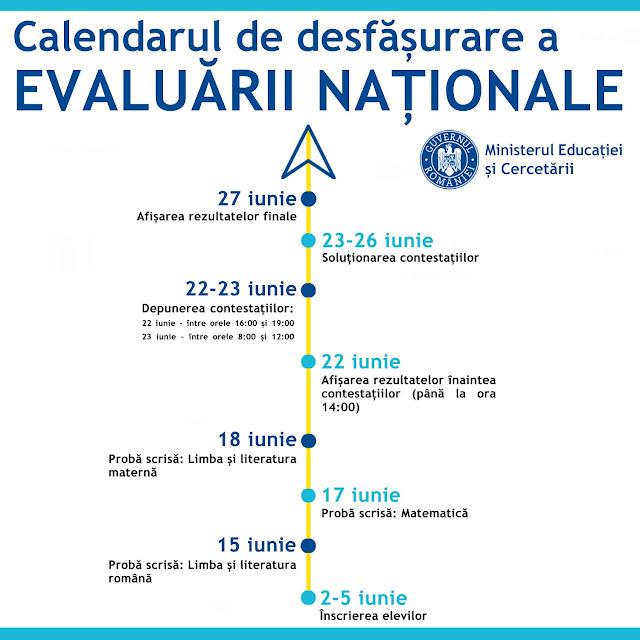 evaluarea nationala - info drumul taberei