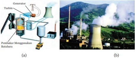 Pembangkit listrik tenaga upa