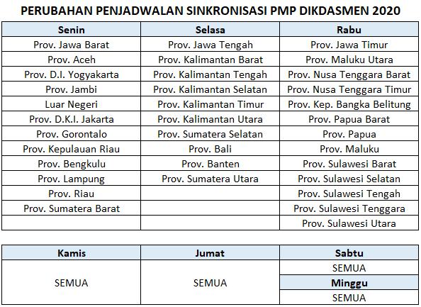 Perubahan Jadwal Sinkronisasi EDS PMP Dikdasmen Tahun 2020 berlaku mulai April 2020
