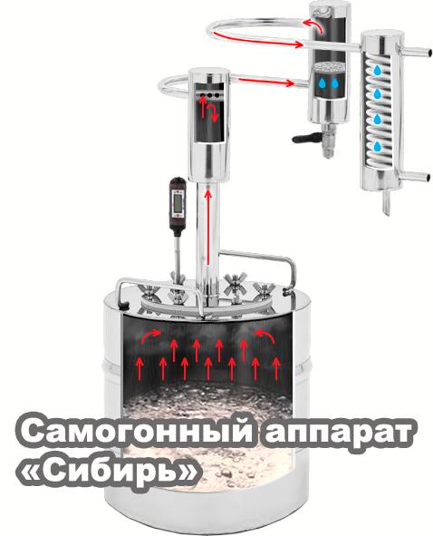 Самогонный аппарат «Сибирь»